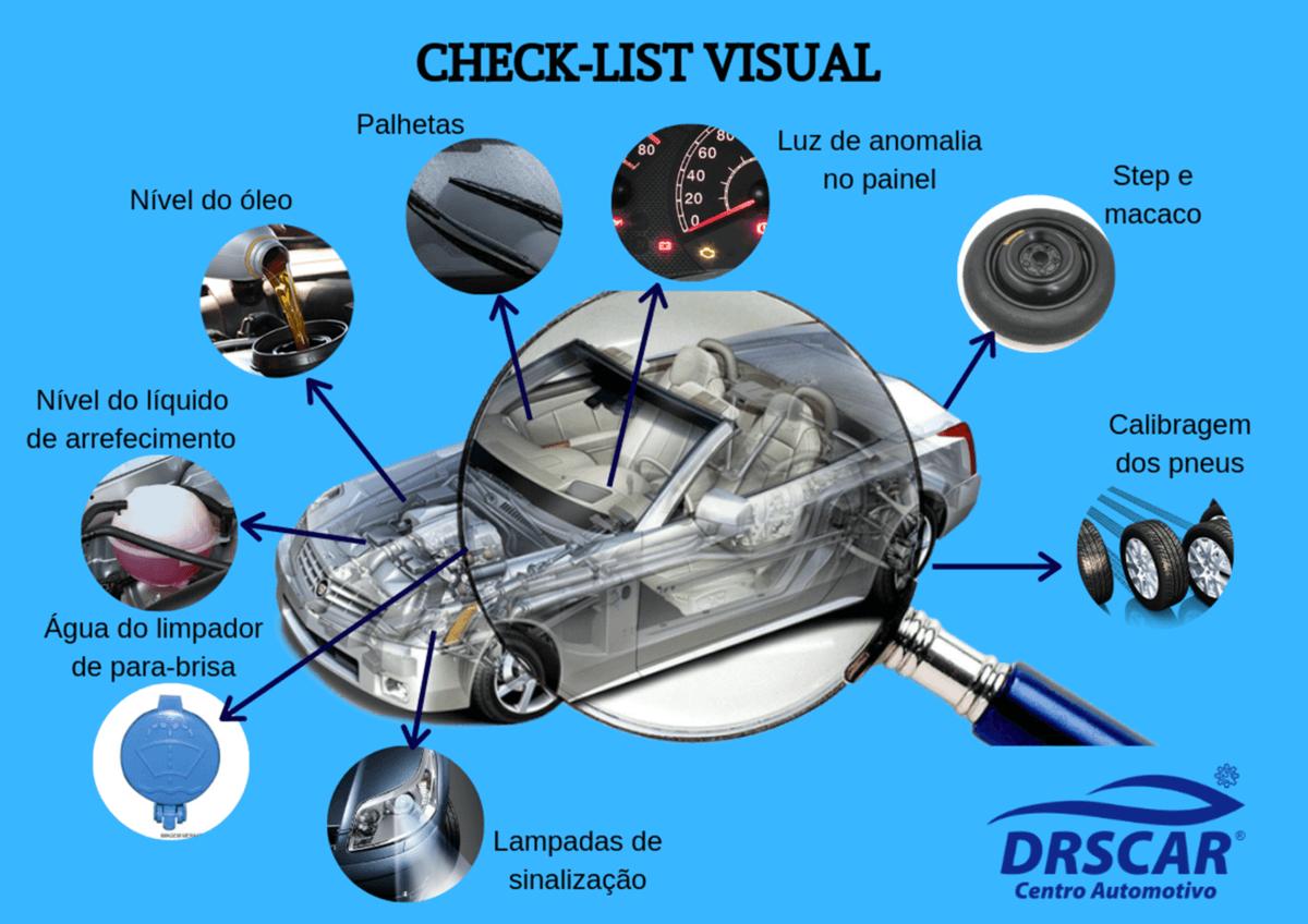 Ilustração de checklist visual de revisão